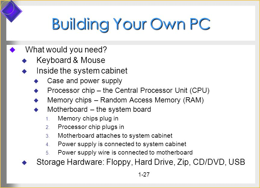 Building Your Own PC What would you need Keyboard & Mouse