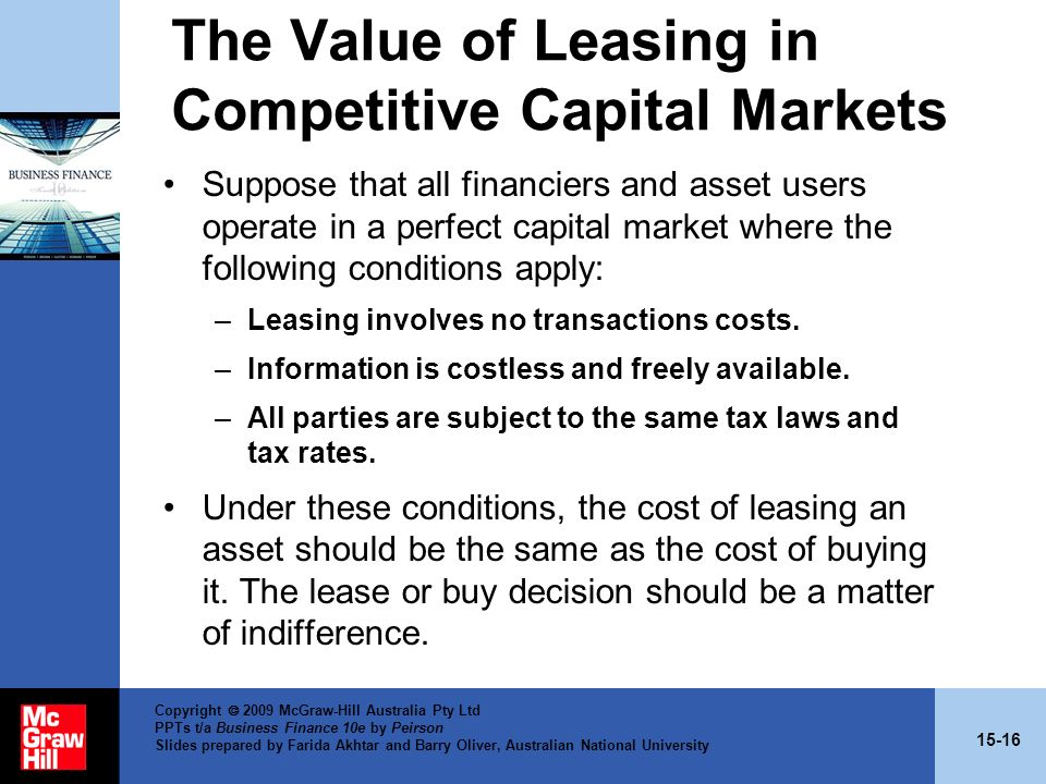 The Value of Leasing in Competitive Capital Markets