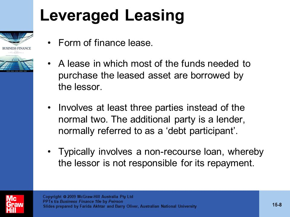Leveraged Leasing Form of finance lease.