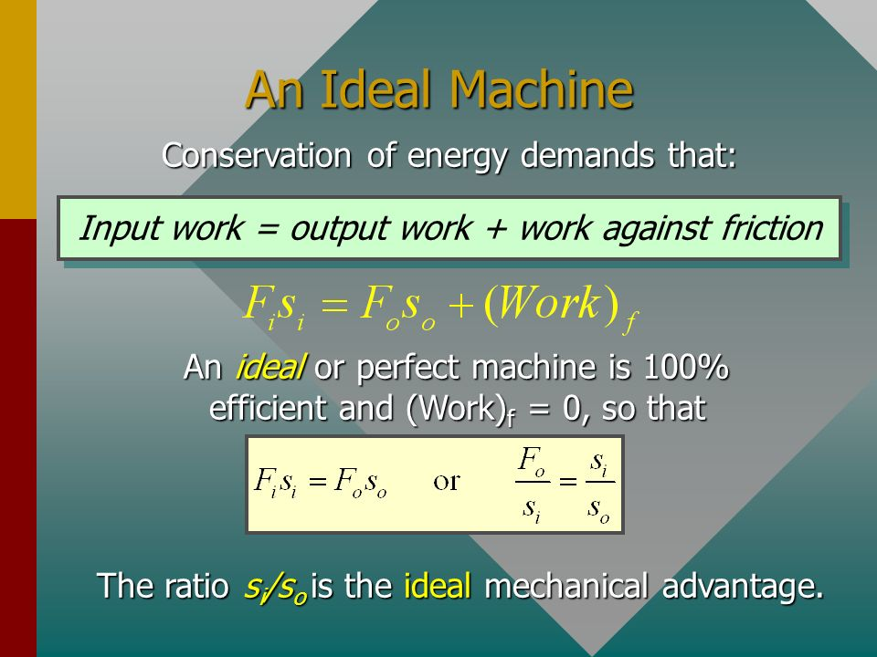 An Ideal Machine Conservation of energy demands that: