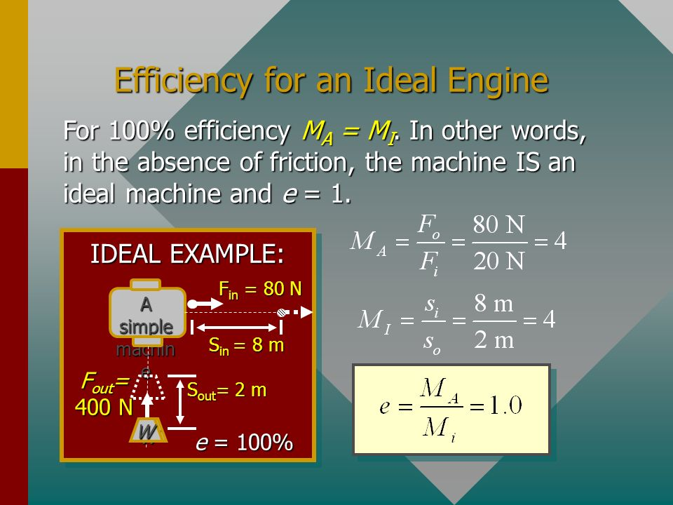 Efficiency for an Ideal Engine