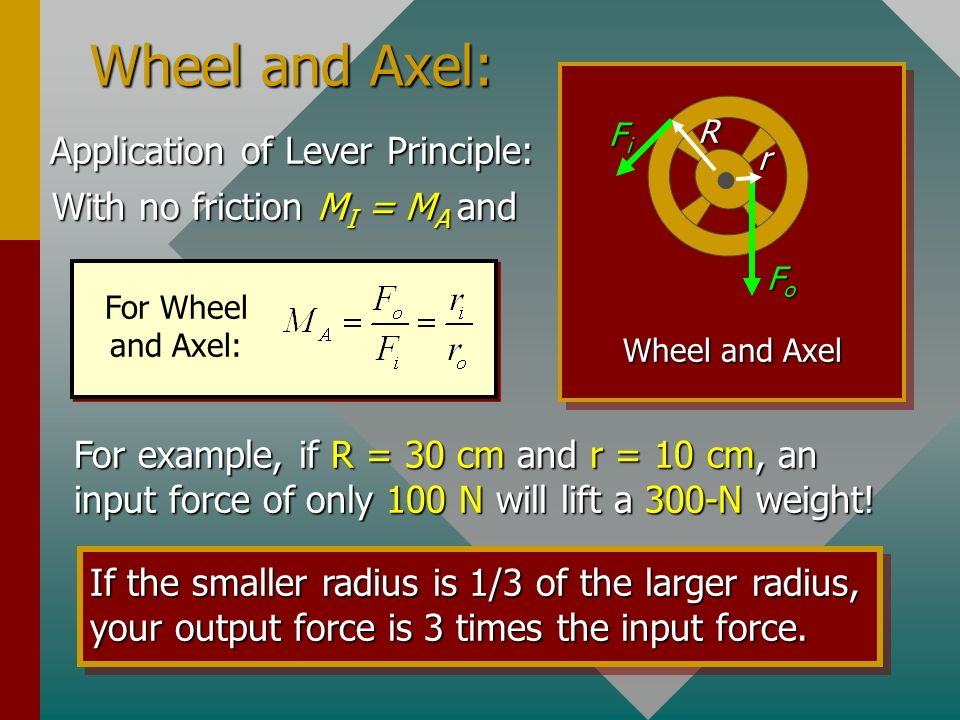 Wheel and Axel: Application of Lever Principle: