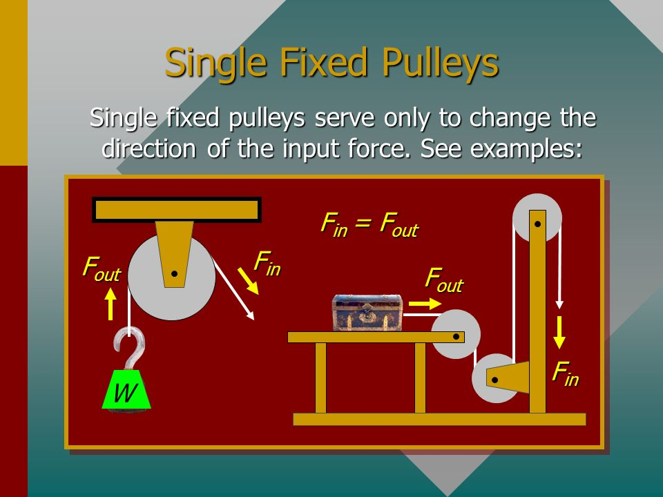 Single Fixed Pulleys Single fixed pulleys serve only to change the direction of the input force. See examples: