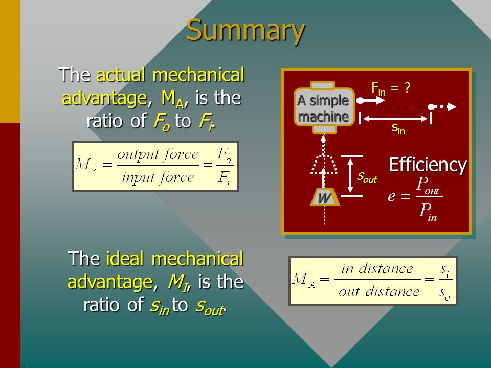 Summary The actual mechanical advantage, MA, is the ratio of Fo to Fi.