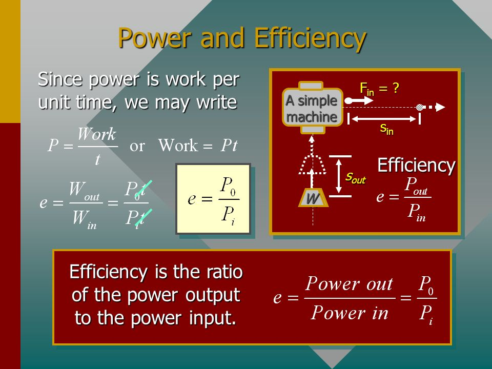 Efficiency is the ratio of the power output to the power input.