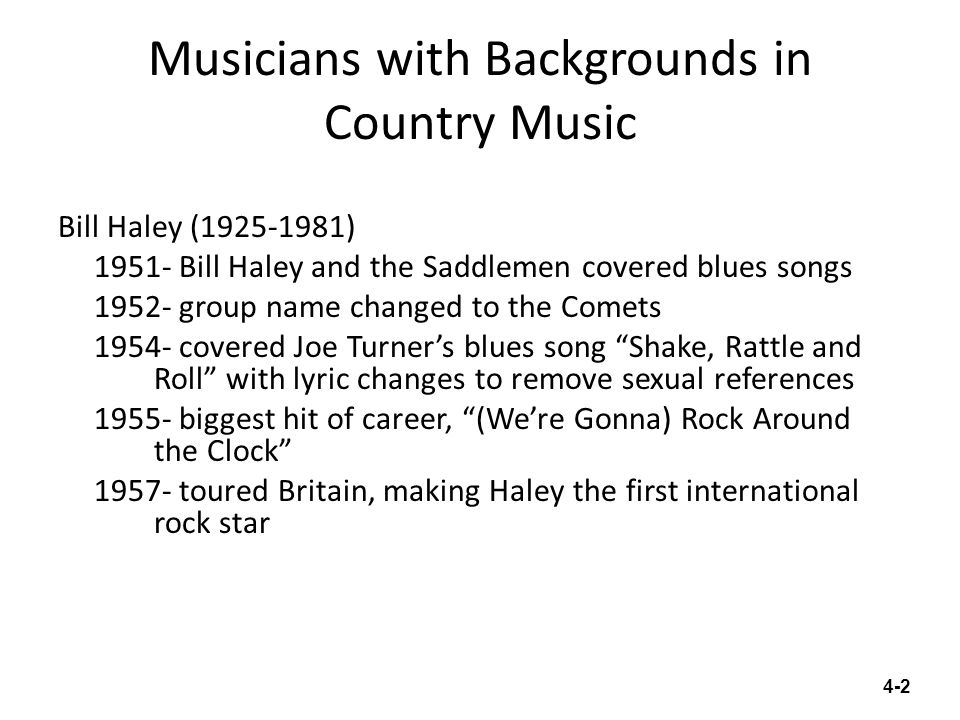 Musicians with Backgrounds in Country Music