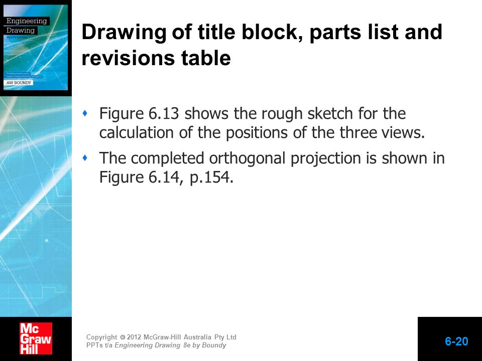 Drawing of title block, parts list and revisions table
