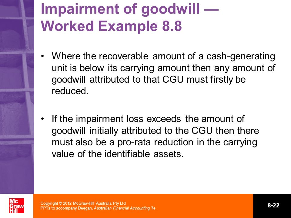 Impairment of goodwill — Worked Example 8.8