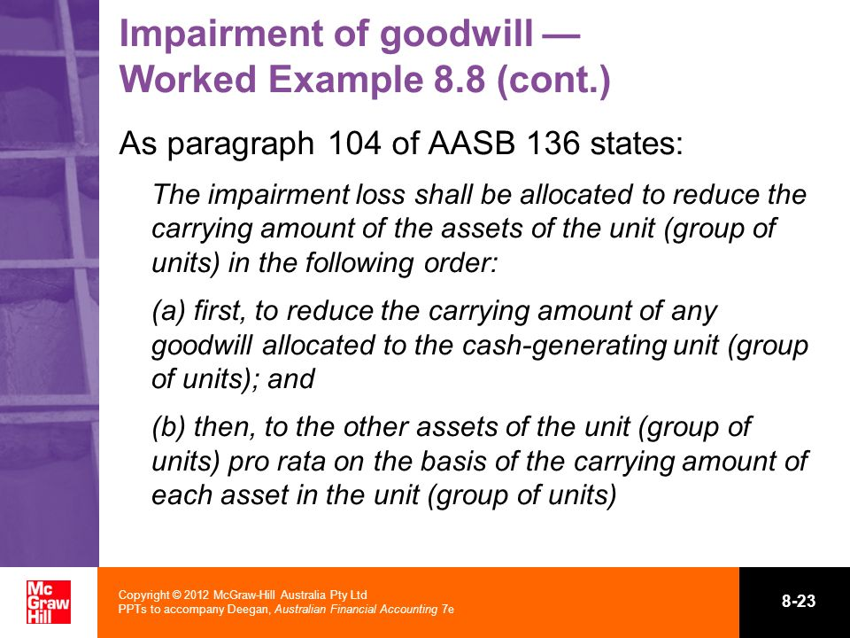 Impairment of goodwill — Worked Example 8.8 (cont.)