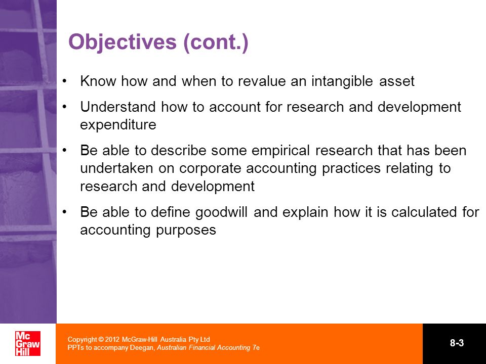 Objectives (cont.) Know how and when to revalue an intangible asset