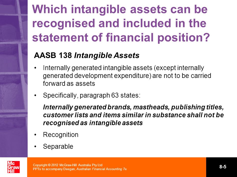 Which intangible assets can be recognised and included in the statement of financial position