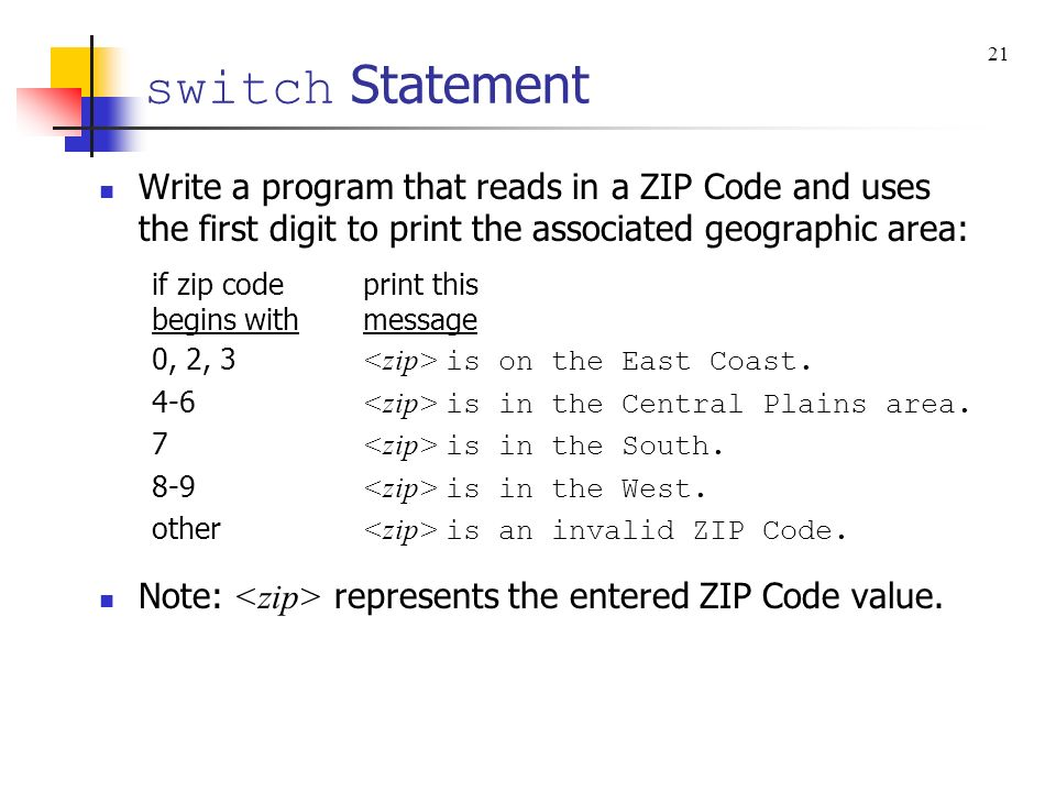 switch Statement 21. Write a program that reads in a ZIP Code and uses the first digit to print the associated geographic area: