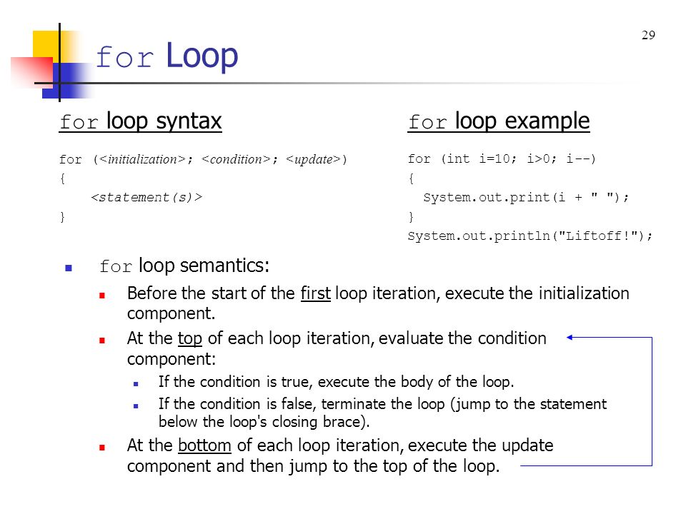 for Loop for loop syntax for loop example for loop semantics: