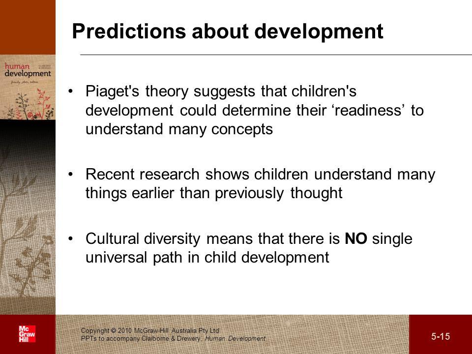 Predictions about development