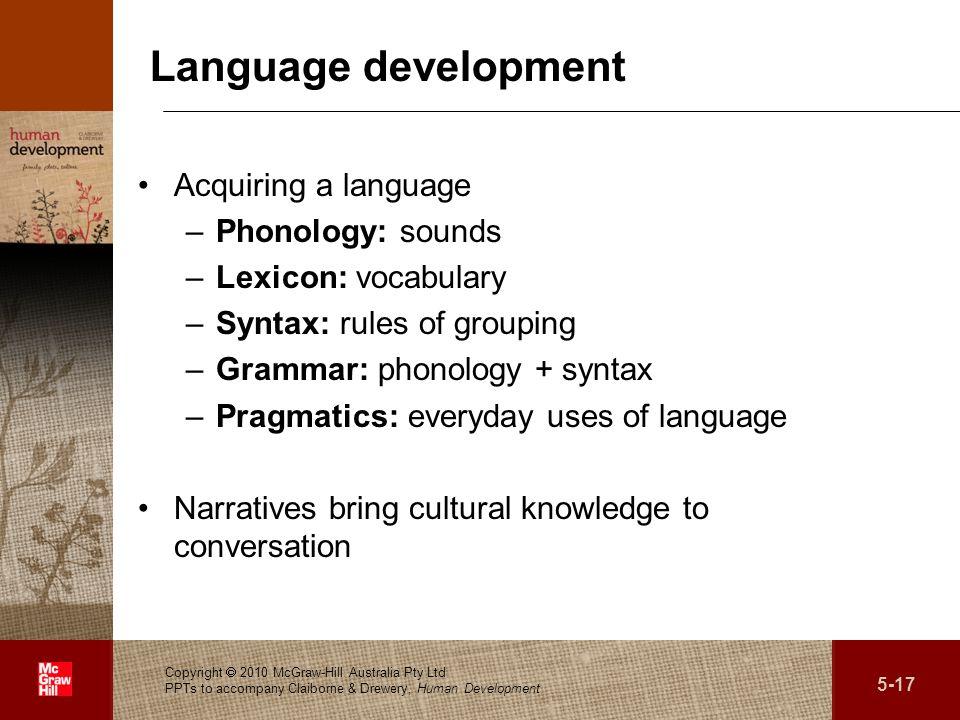 Language development Acquiring a language Phonology: sounds