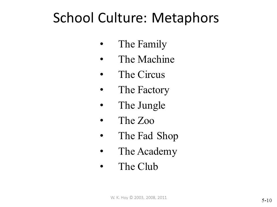 School Culture: Metaphors