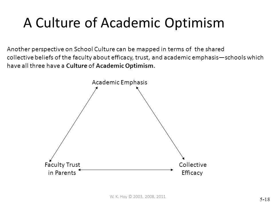 A Culture of Academic Optimism