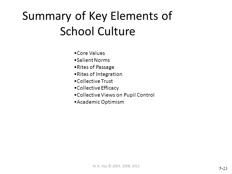 Summary of Key Elements of School Culture