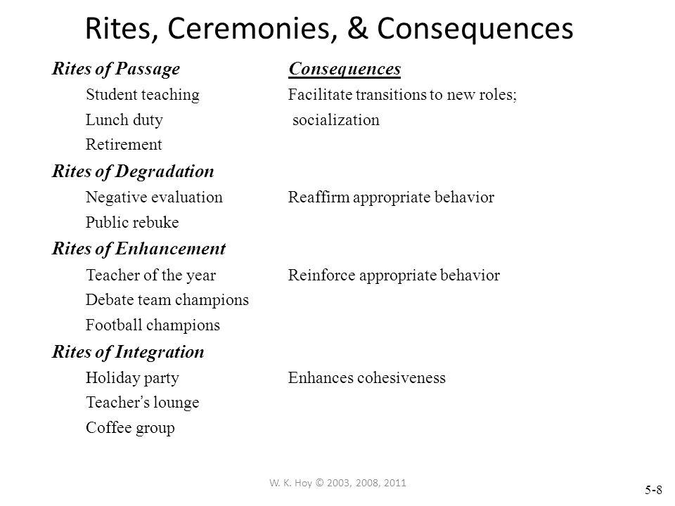 Rites, Ceremonies, & Consequences