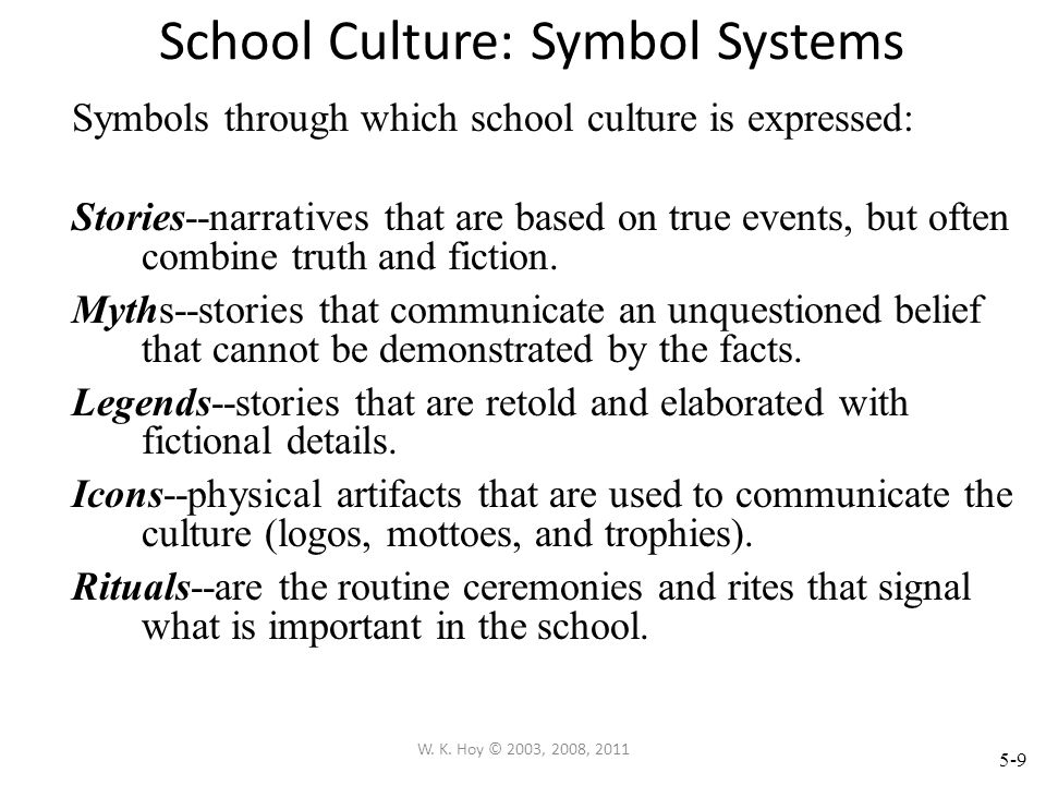 School Culture: Symbol Systems