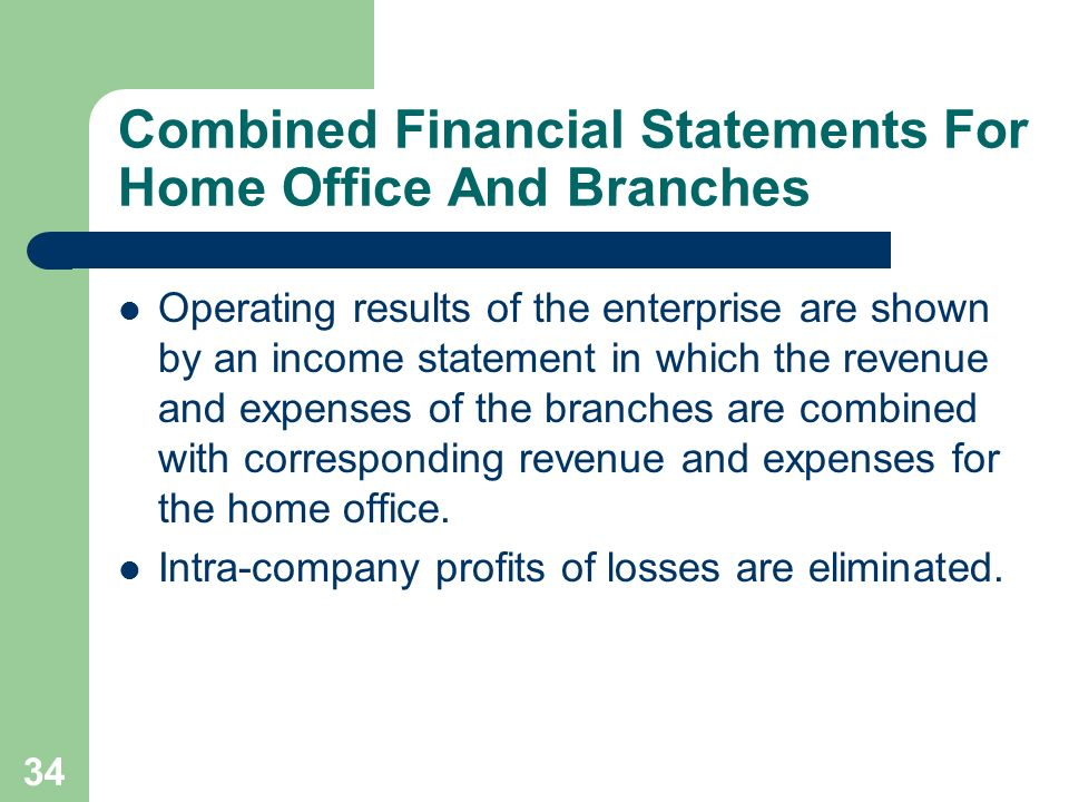 Combined Financial Statements For Home Office And Branches