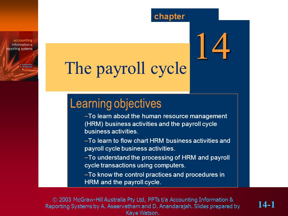 The payroll cycle Learning objectives