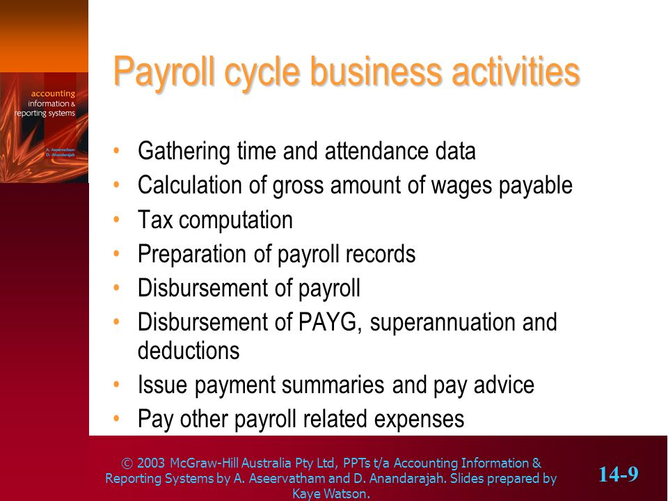 Payroll cycle business activities