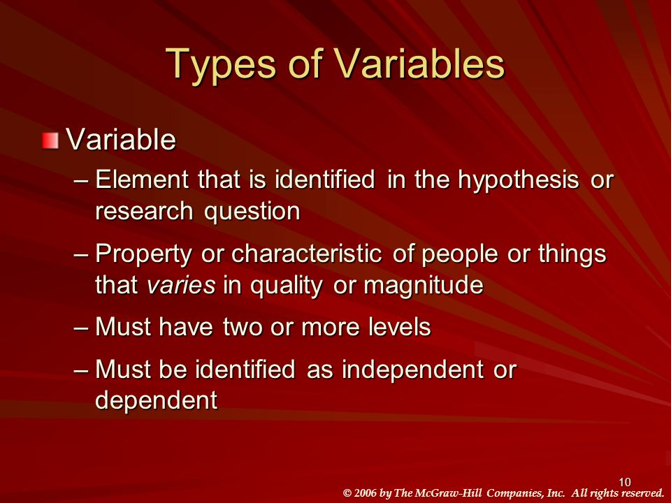 Types of Variables Variable