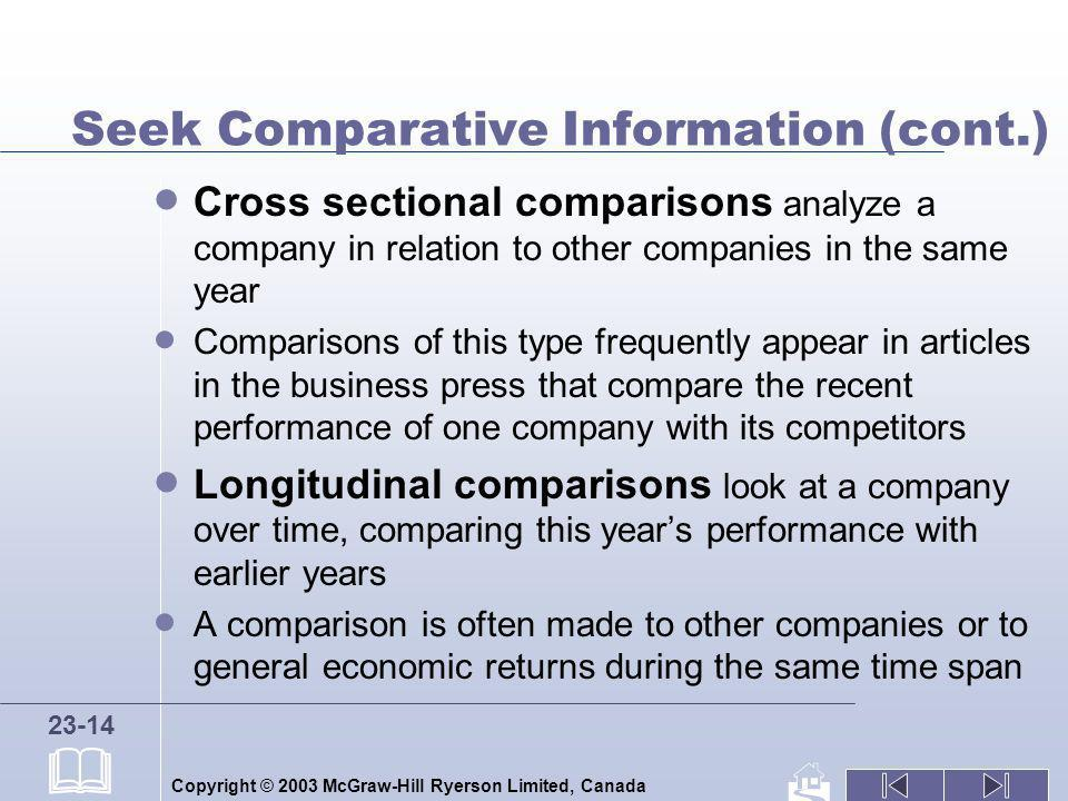 Seek Comparative Information (cont.)