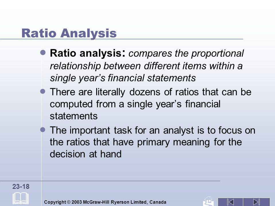 Ratio Analysis Ratio analysis: compares the proportional relationship between different items within a single year's financial statements.