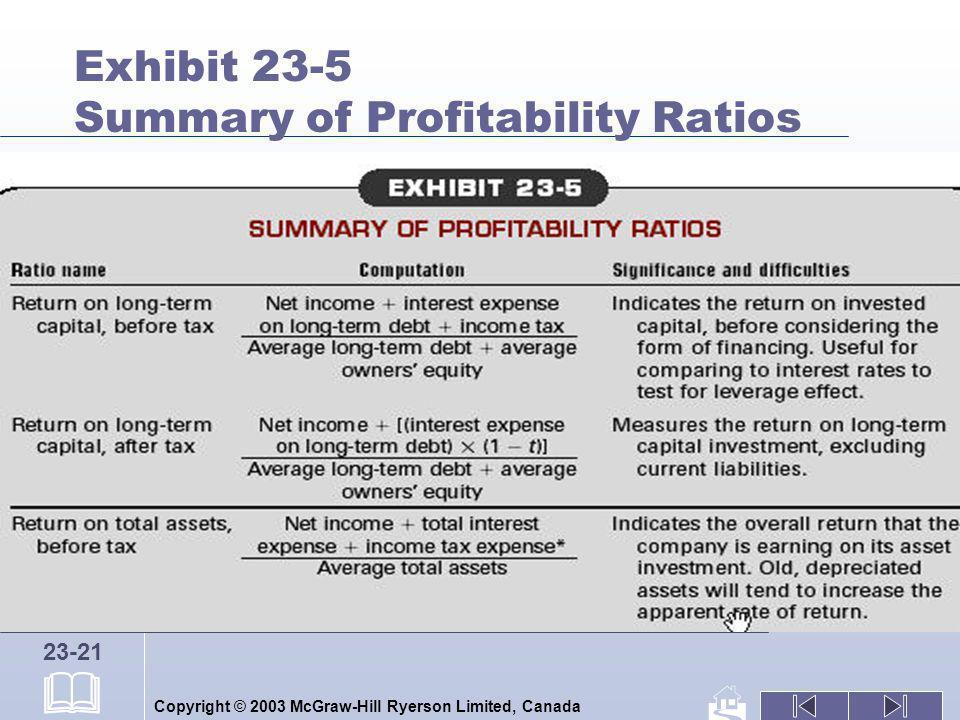 Exhibit 23-5 Summary of Profitability Ratios