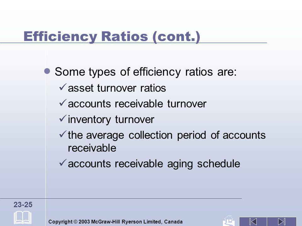 Efficiency Ratios (cont.)