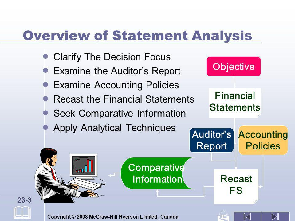Statement Analysis Financial Statement Analysis Th Edition
