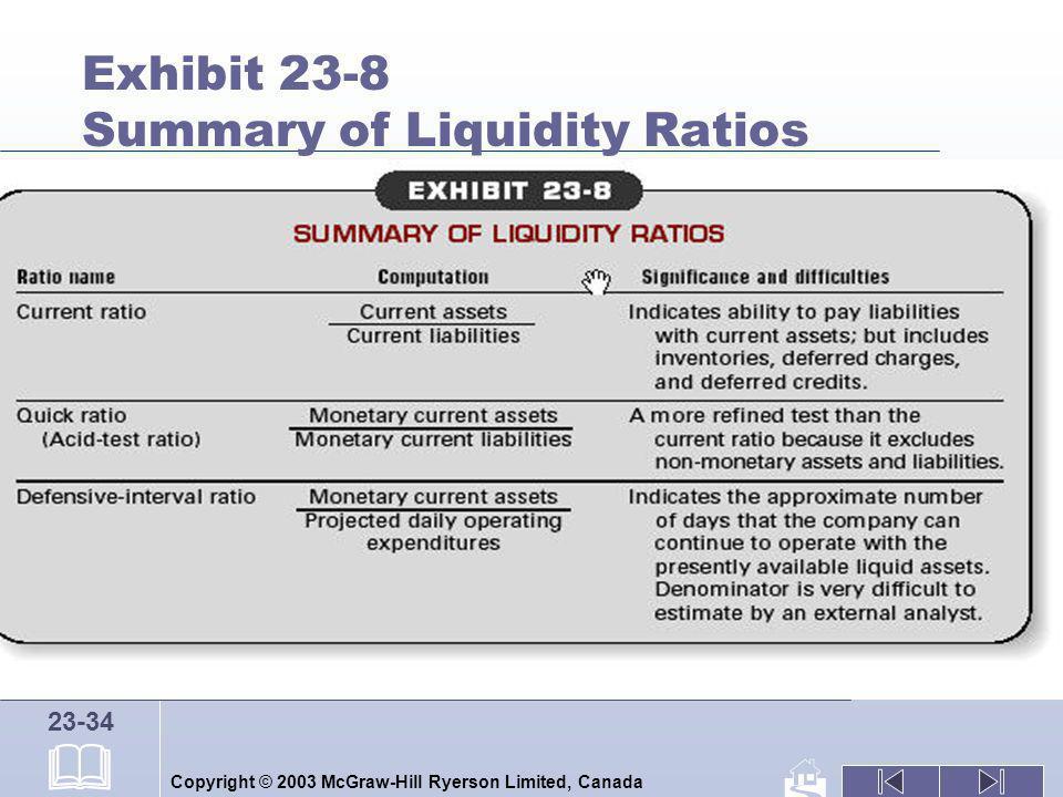 Exhibit 23-8 Summary of Liquidity Ratios