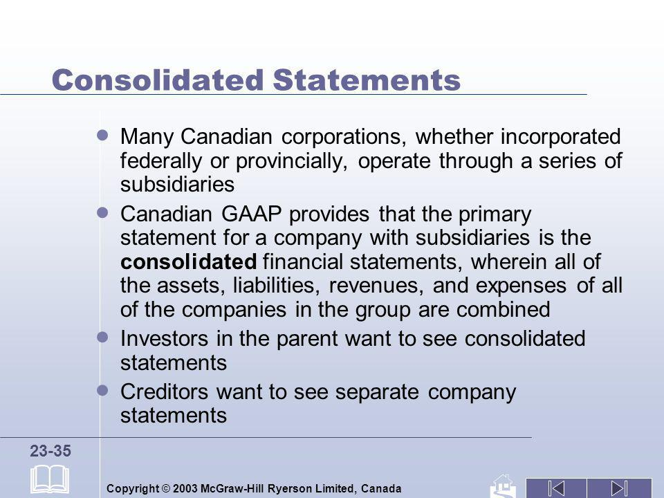 Consolidated Statements