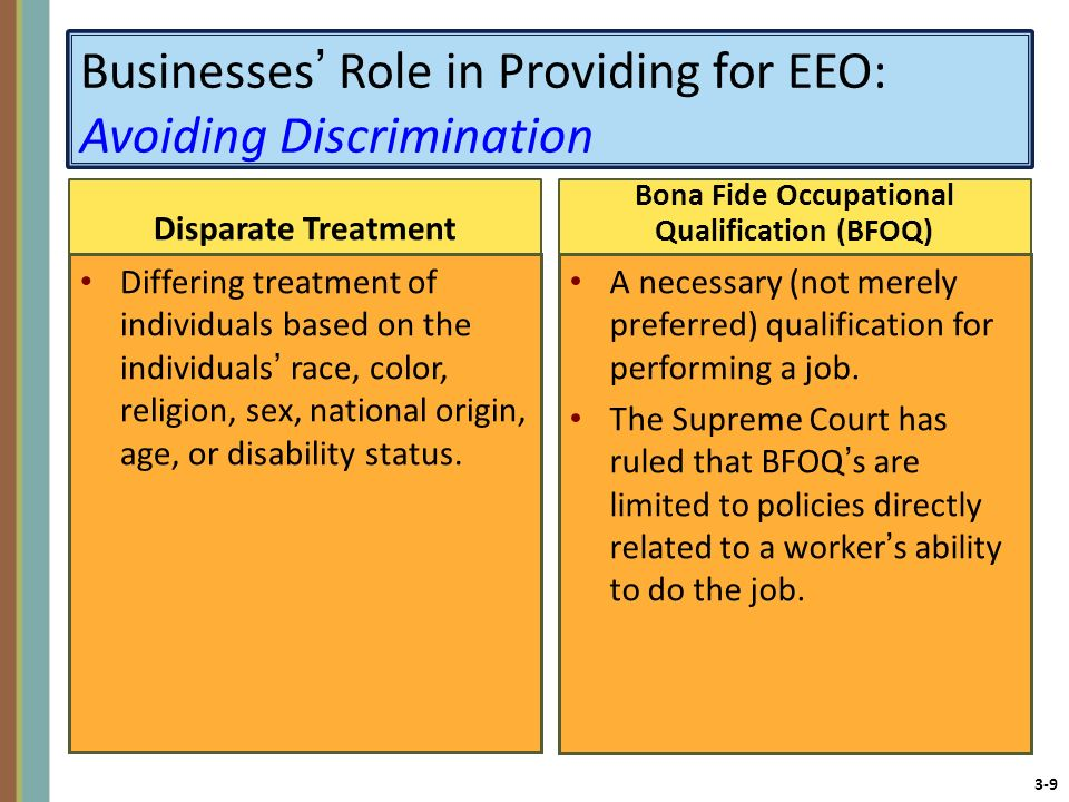 Businesses' Role in Providing for EEO: Avoiding Discrimination