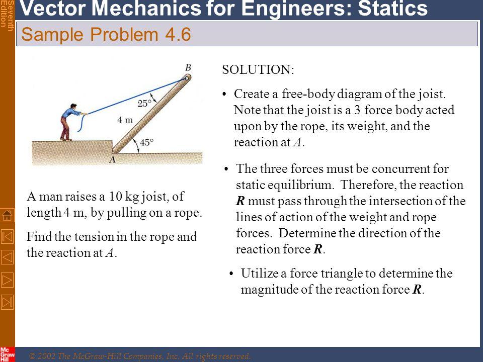 Sample Problem 4.6 SOLUTION: