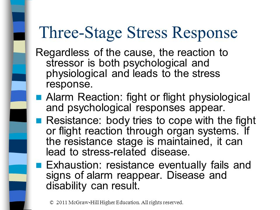 Three-Stage Stress Response