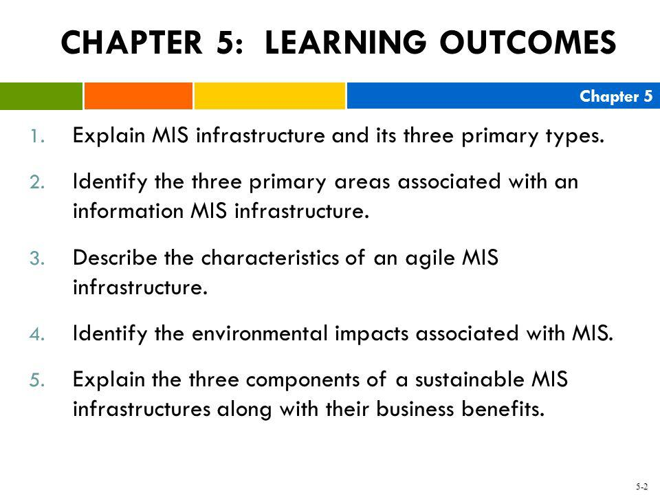 CHAPTER 5: LEARNING OUTCOMES