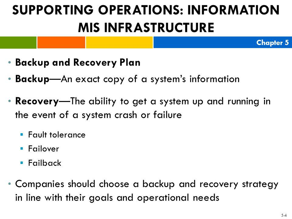 SUPPORTING OPERATIONS: INFORMATION MIS INFRASTRUCTURE