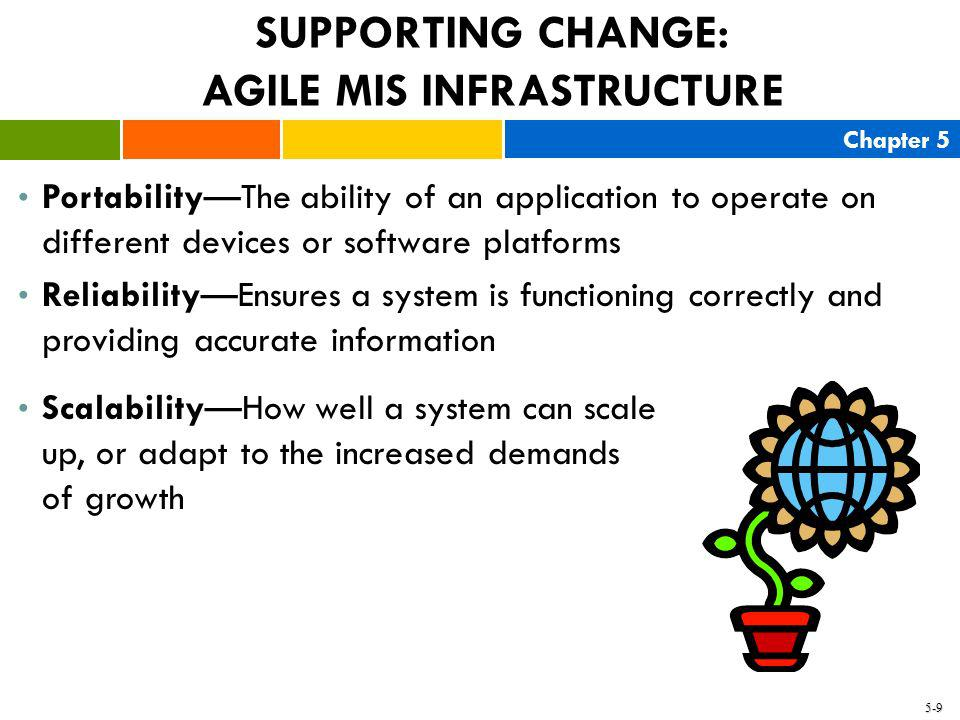 SUPPORTING CHANGE: AGILE MIS INFRASTRUCTURE