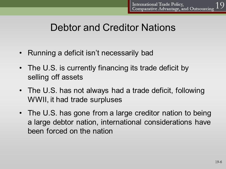 Debtor and Creditor Nations