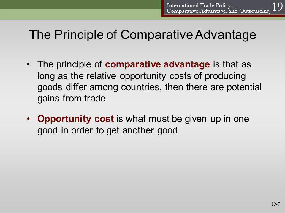 The Principle of Comparative Advantage