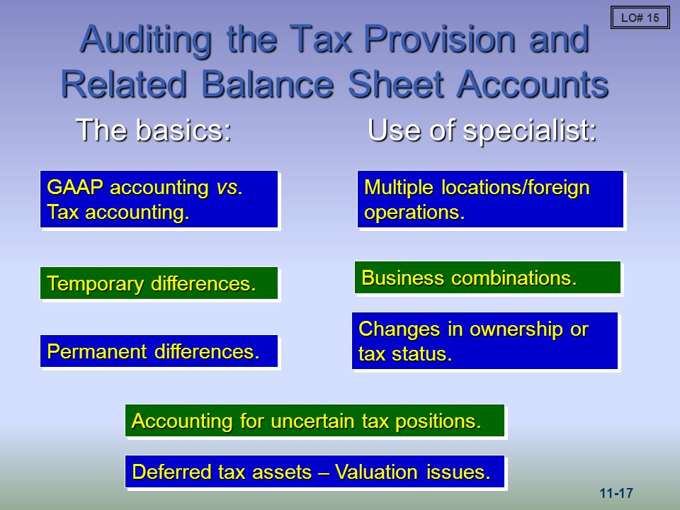 Auditing the Tax Provision and Related Balance Sheet Accounts