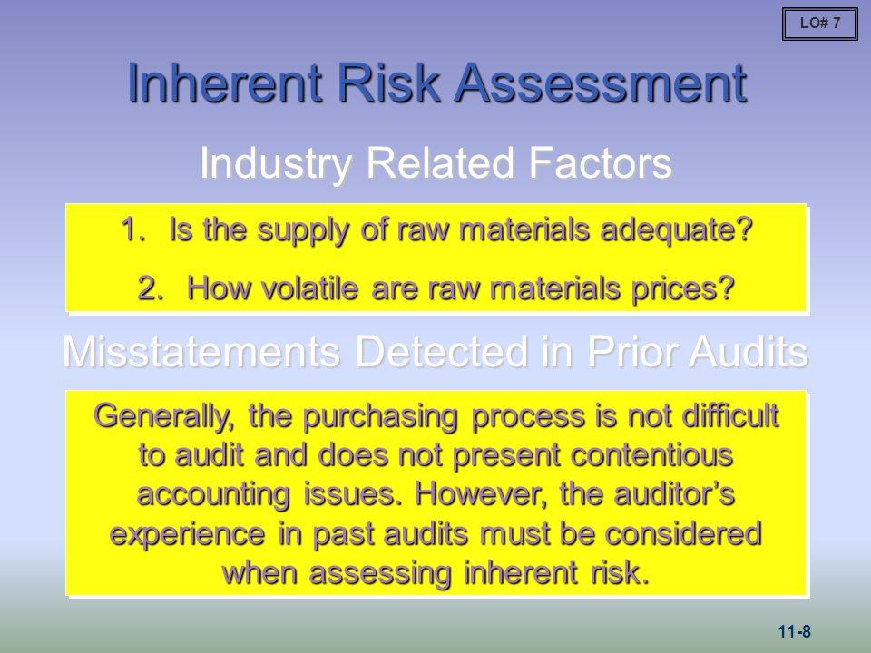 Inherent Risk Assessment