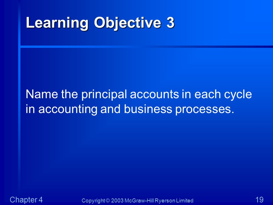 Learning Objective 3 Name the principal accounts in each cycle in accounting and business processes.