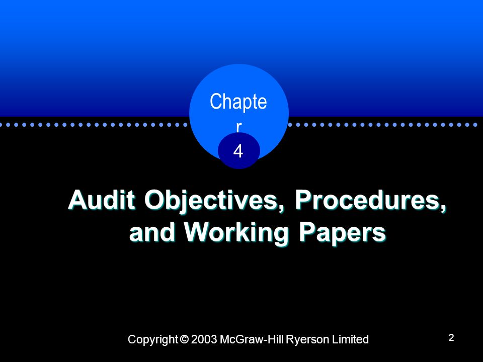 Audit Objectives, Procedures, and Working Papers