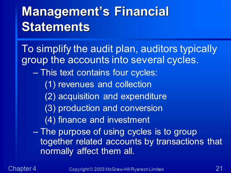 Management's Financial Statements