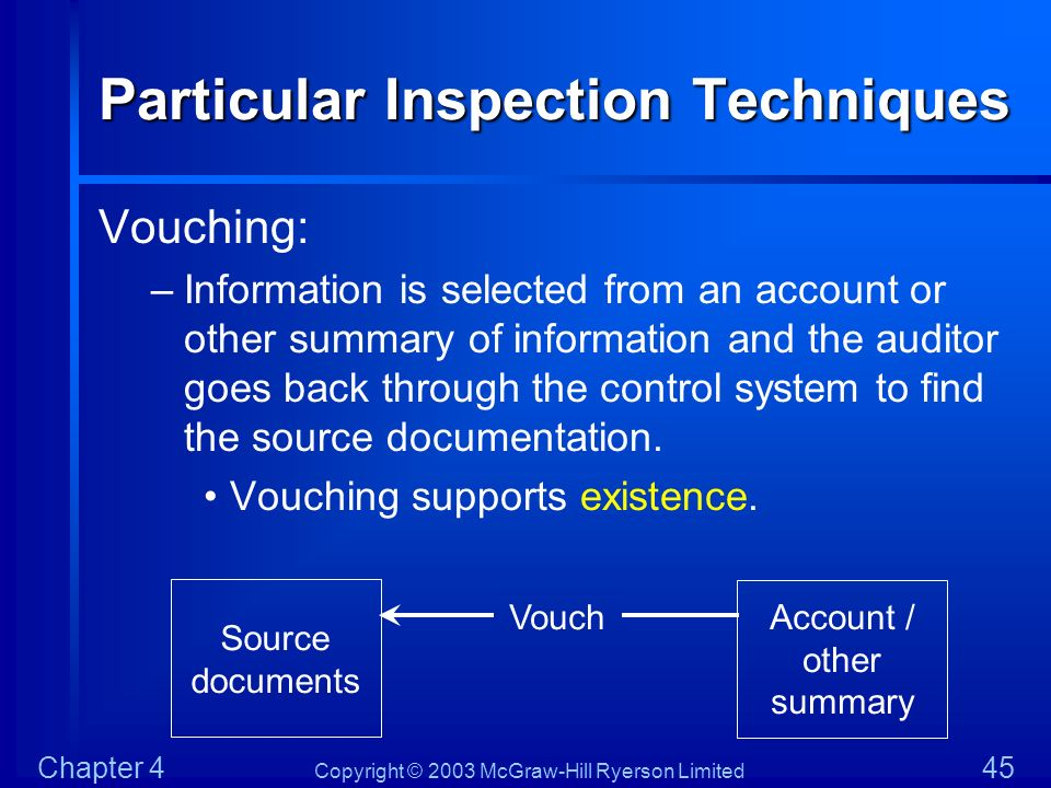 Particular Inspection Techniques