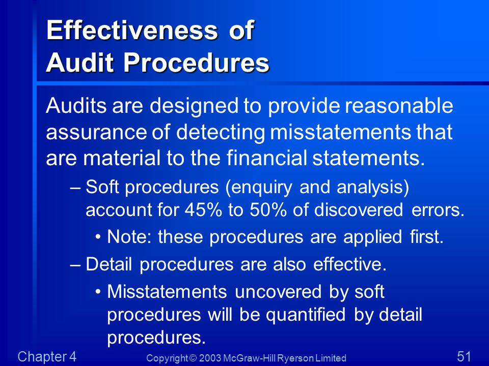 Effectiveness of Audit Procedures